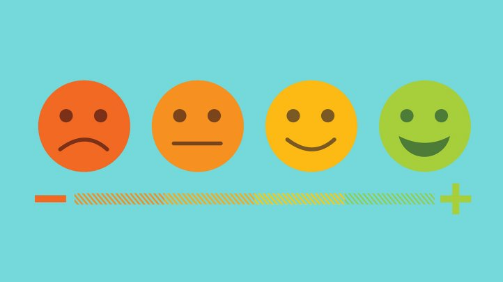 Image of four cartoon faces ranging from sad to happy