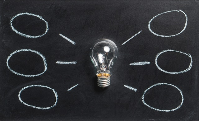 How to Sell Your Ideas to Others